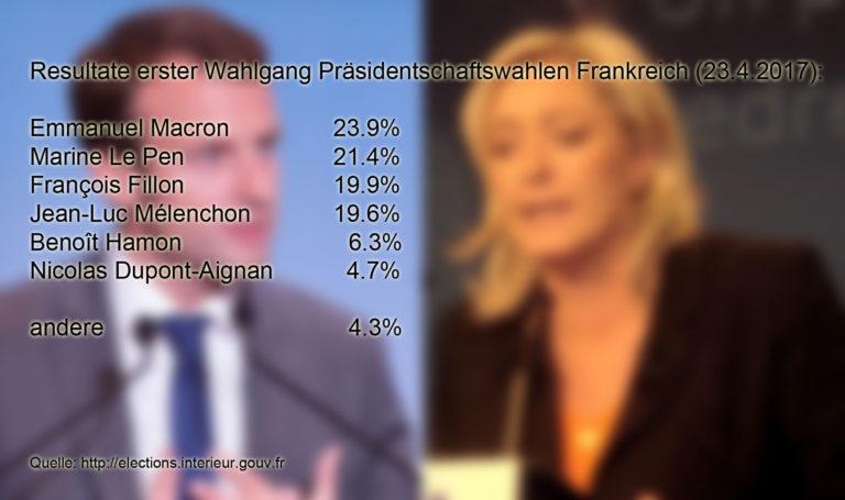 wahlen_frankreich